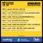 horarios de partidos de rugby 22 febrero 2020