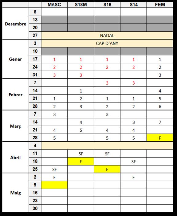 nuevo proyecto de calendario tras las restricciones por el coronavirus