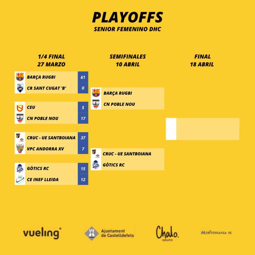 Cuadro de equipos femeninos participantes en los playoffs por el título de la DHC femenina