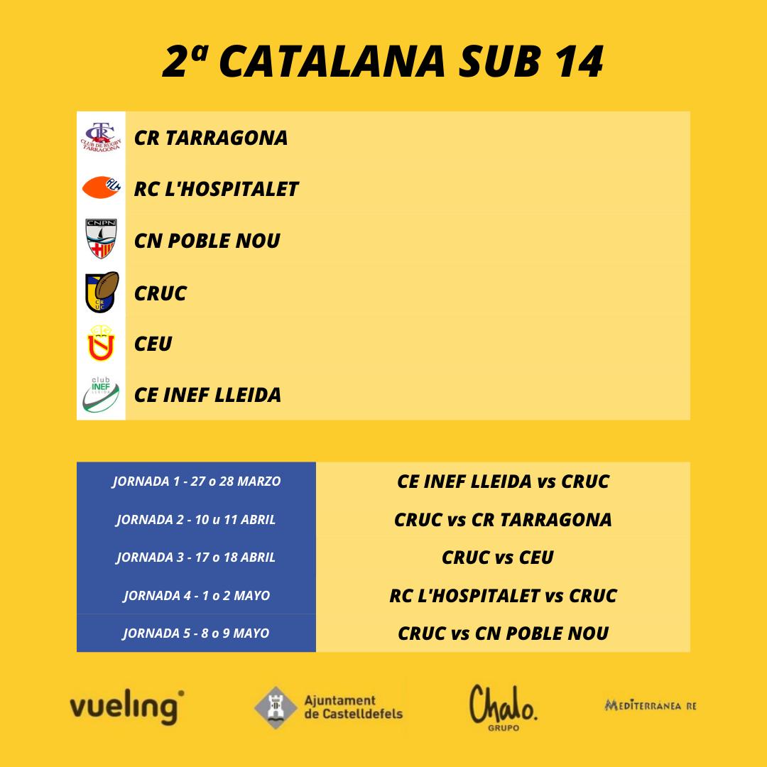 segunda catalana sub 14 del rugby catalán correspondiente a la temporada 2021