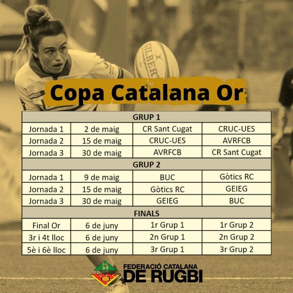 Cuadro de la Copa Catalana OR de rugby femenino